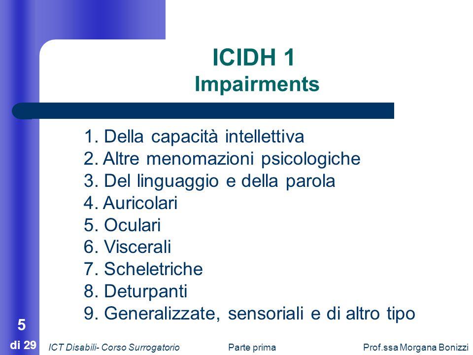 ICIDH 1 Impairments