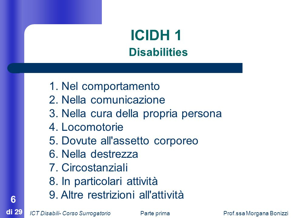 ICIDH 1 Disabilities