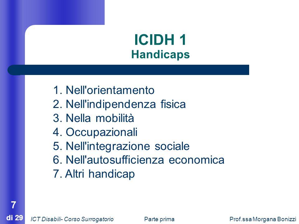 ICIDH 1 Handicaps