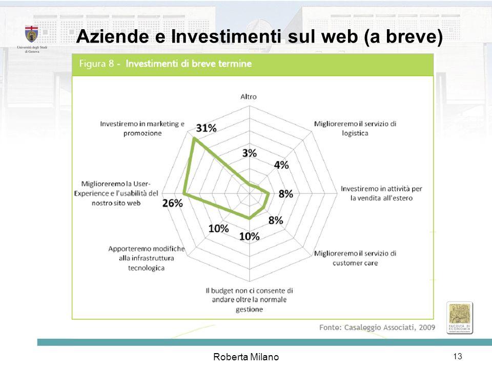 Aziende e Investimenti sul web (a breve)