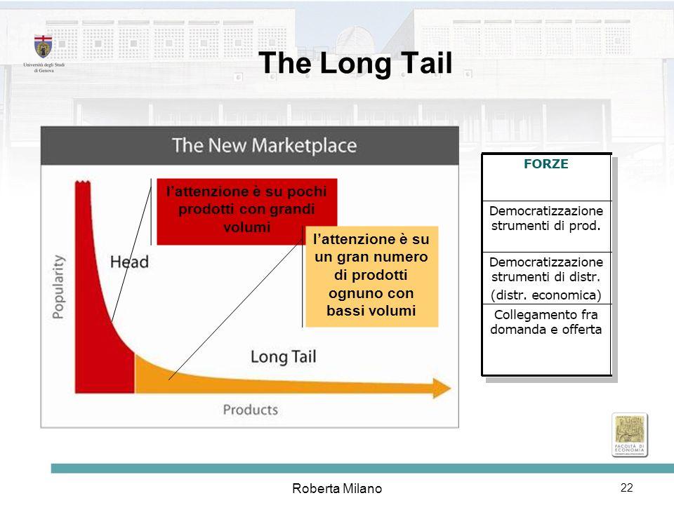 The Long Tail l'attenzione è su pochi prodotti con grandi volumi