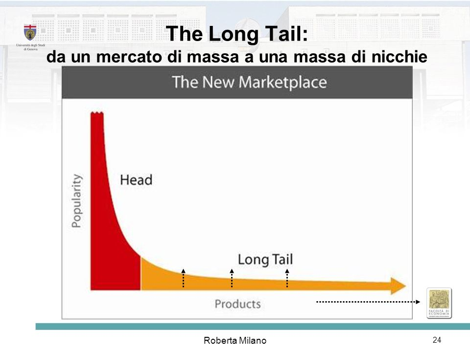 The Long Tail: da un mercato di massa a una massa di nicchie