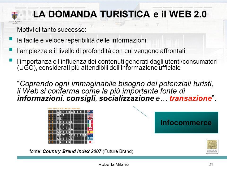 LA DOMANDA TURISTICA e il WEB 2.0