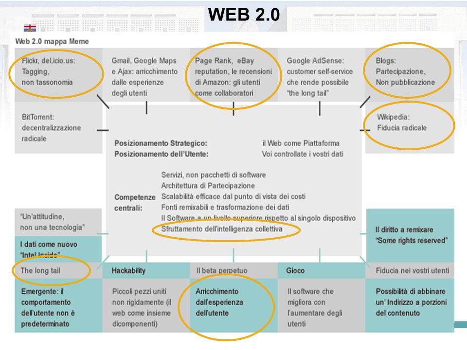 WEB 2.0 Roberta Milano