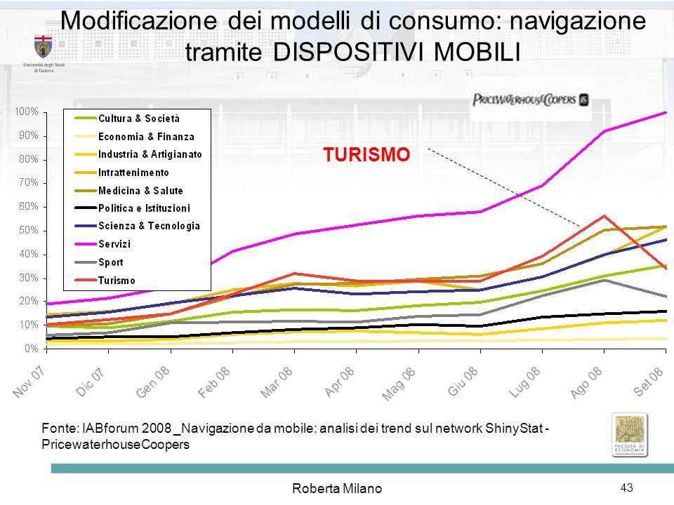 Modificazione dei modelli di consumo: navigazione tramite DISPOSITIVI MOBILI