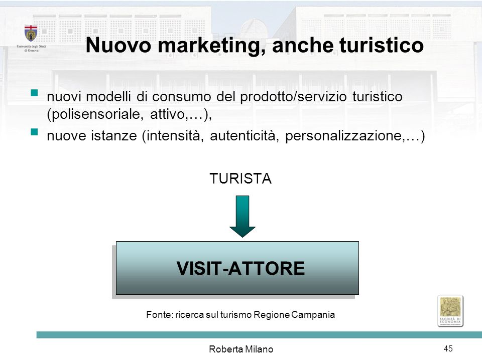 Nuovo marketing, anche turistico