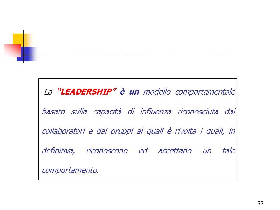 La LEADERSHIP è un modello comportamentale basato sulla capacità di influenza riconosciuta dai collaboratori e dai gruppi ai quali è rivolta i quali, in definitiva, riconoscono ed accettano un tale comportamento.