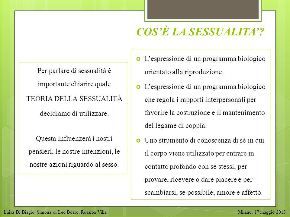 COS'È LA SESSUALITA' L'espressione di un programma biologico orientato alla riproduzione.