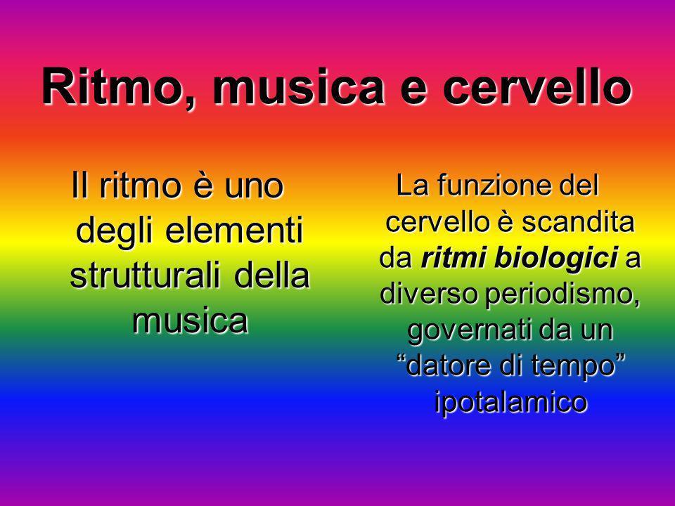 Ritmo, musica e cervello