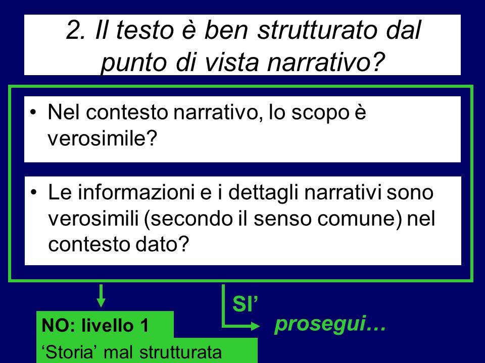 2. Il testo è ben strutturato dal punto di vista narrativo