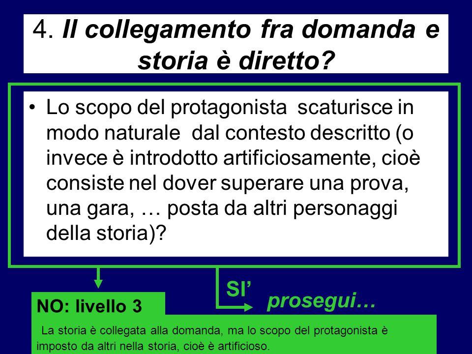 4. Il collegamento fra domanda e storia è diretto