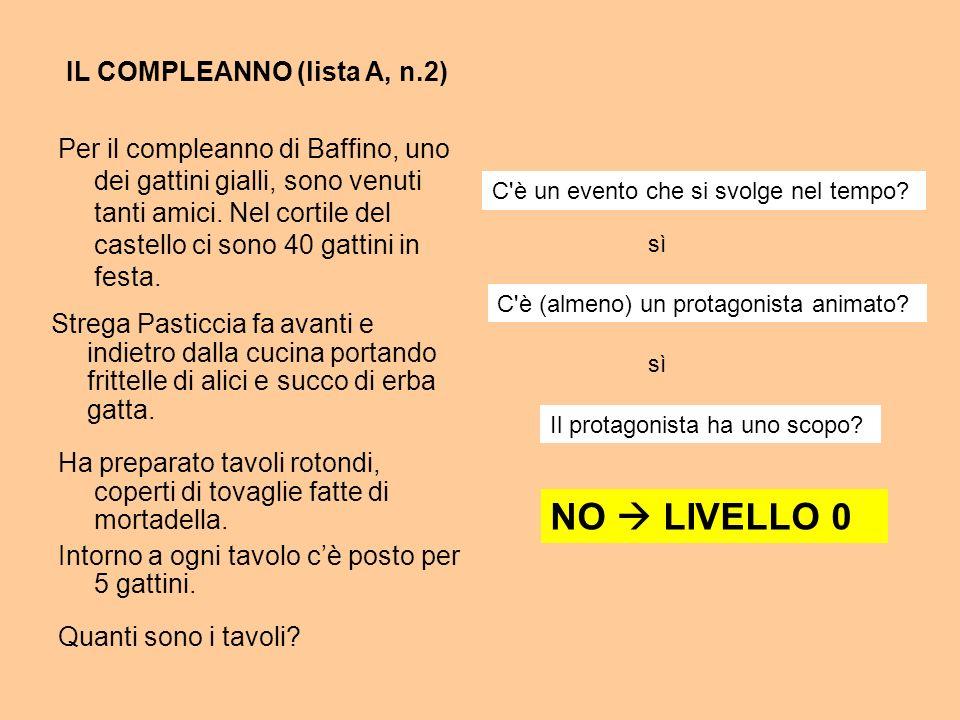 NO  LIVELLO 0 IL COMPLEANNO (lista A, n.2)