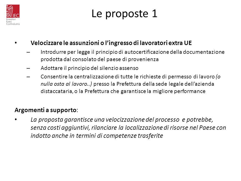 Le proposte 1 Velocizzare le assunzioni o l'ingresso di lavoratori extra UE.