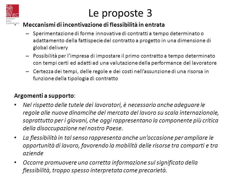 Le proposte 3 Meccanismi di incentivazione di flessibilità in entrata
