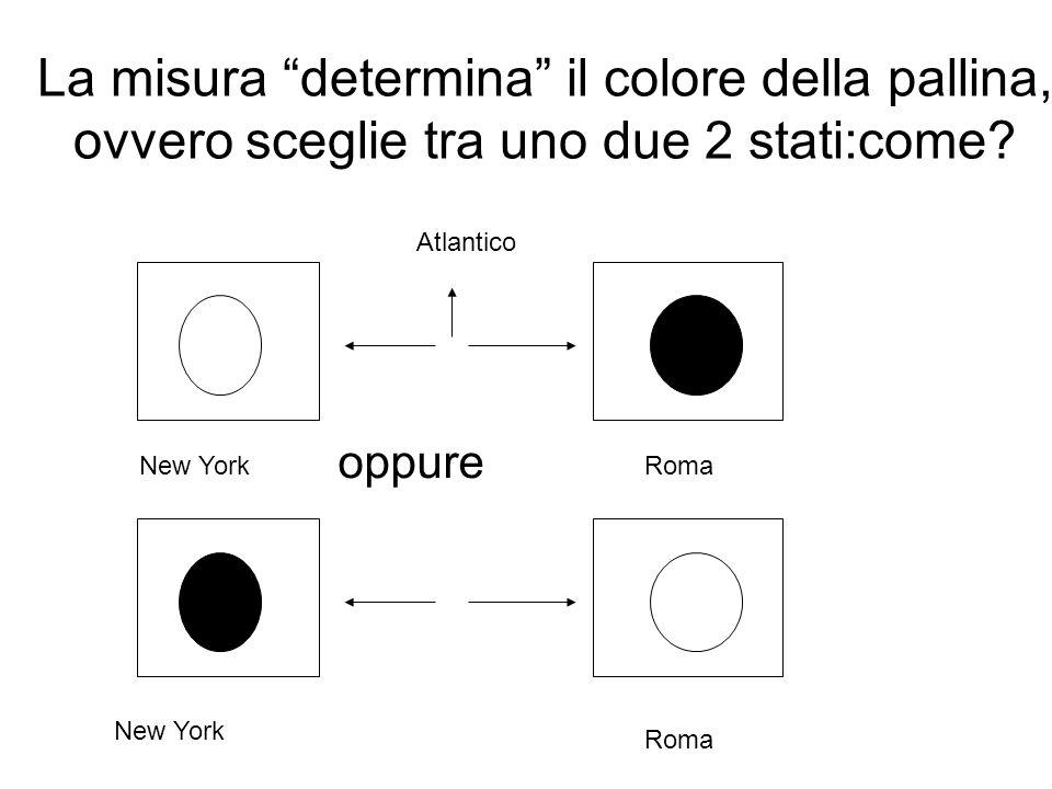 La misura determina il colore della pallina, ovvero sceglie tra uno due 2 stati:come