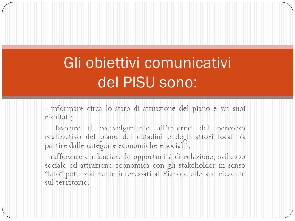Gli obiettivi comunicativi del PISU sono: