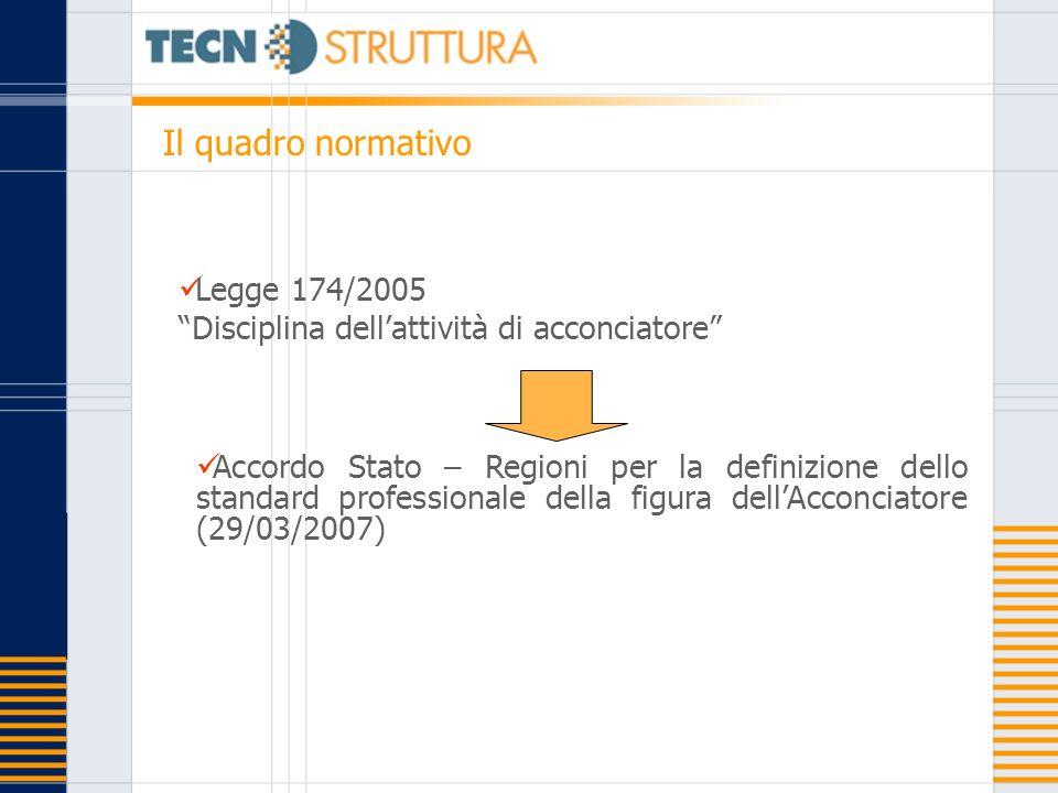 Il quadro normativo Legge 174/2005
