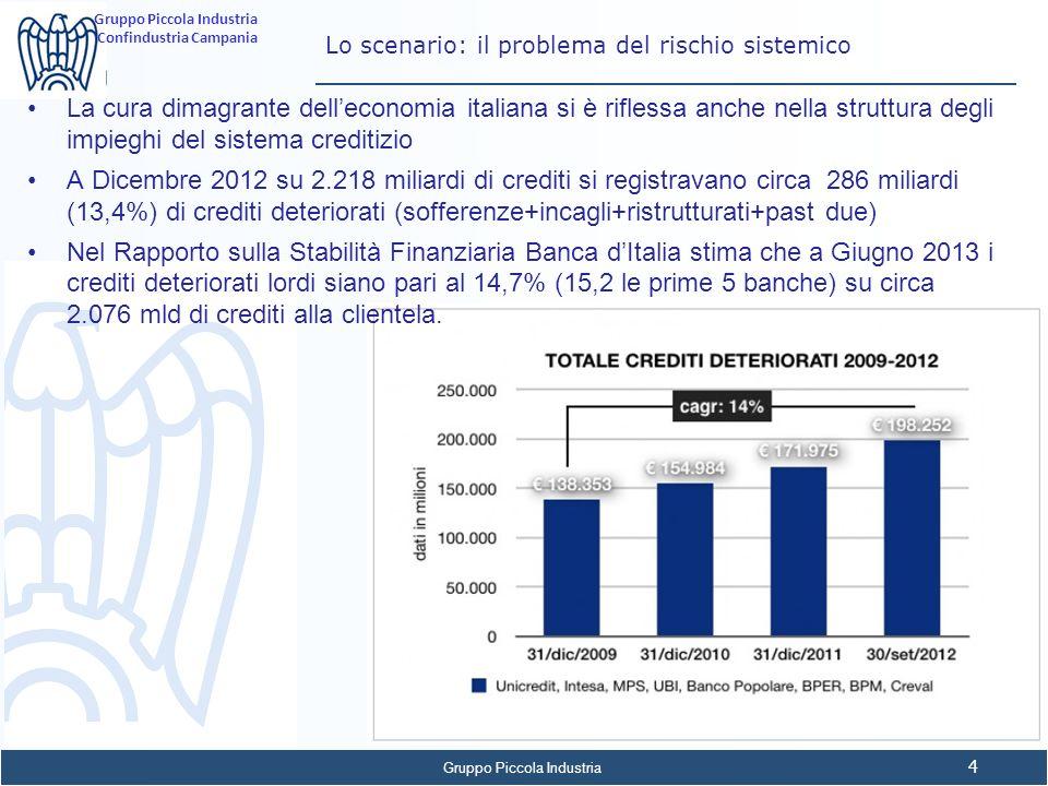 Lo scenario: il problema del rischio sistemico