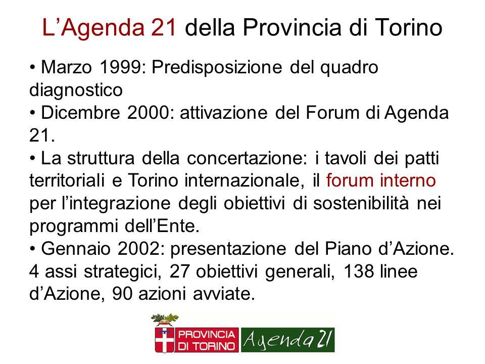 L'Agenda 21 della Provincia di Torino
