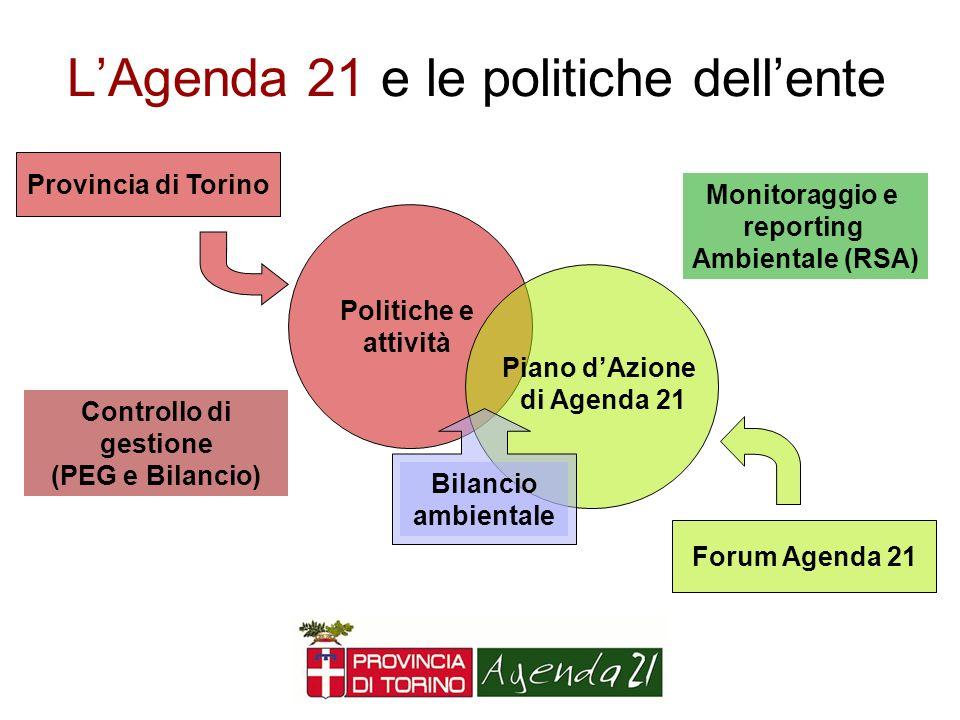 L'Agenda 21 e le politiche dell'ente