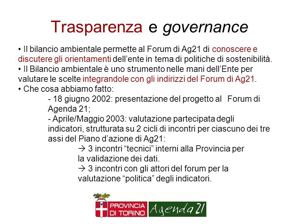 Trasparenza e governance
