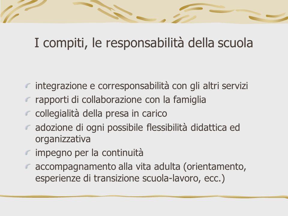 I compiti, le responsabilità della scuola