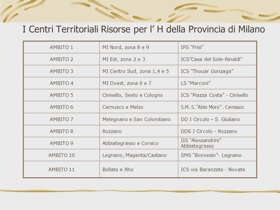 I Centri Territoriali Risorse per l' H della Provincia di Milano