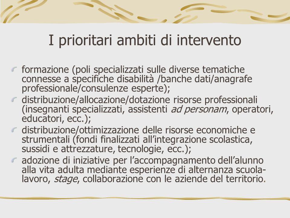I prioritari ambiti di intervento