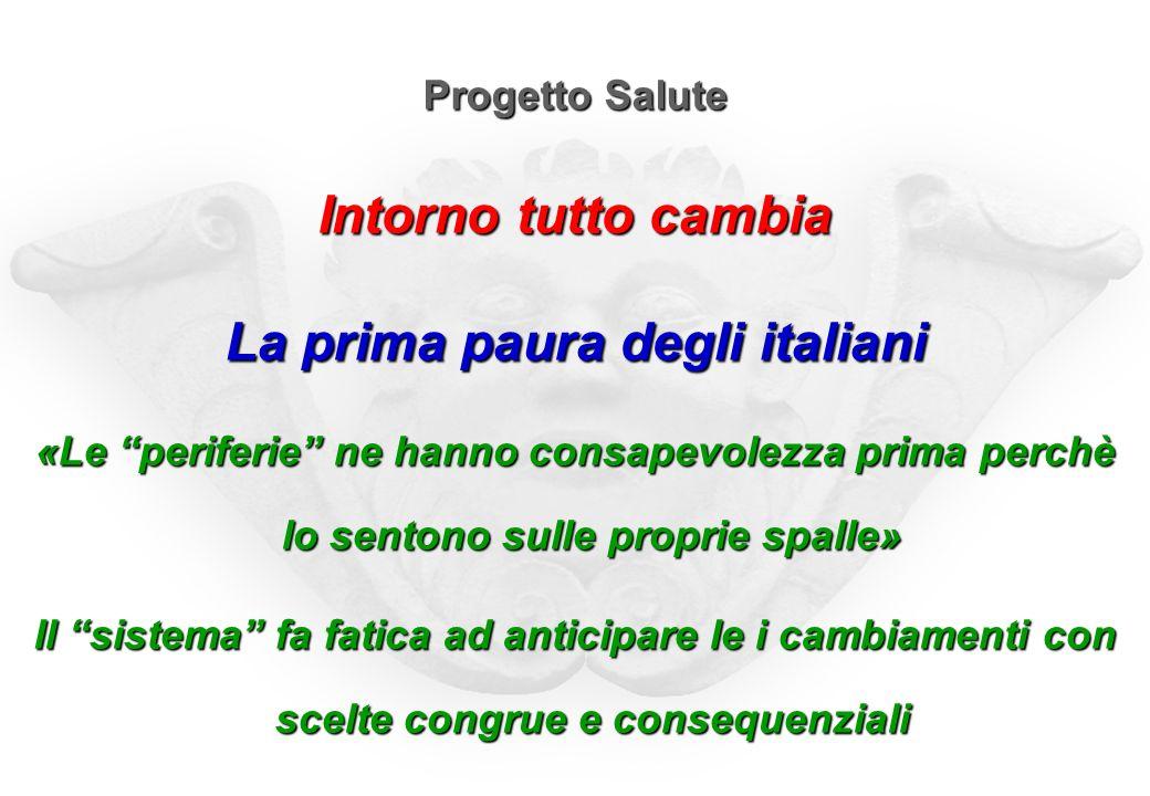 La prima paura degli italiani