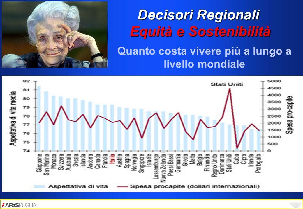 Decisori Regionali Equità e Sostenibilità