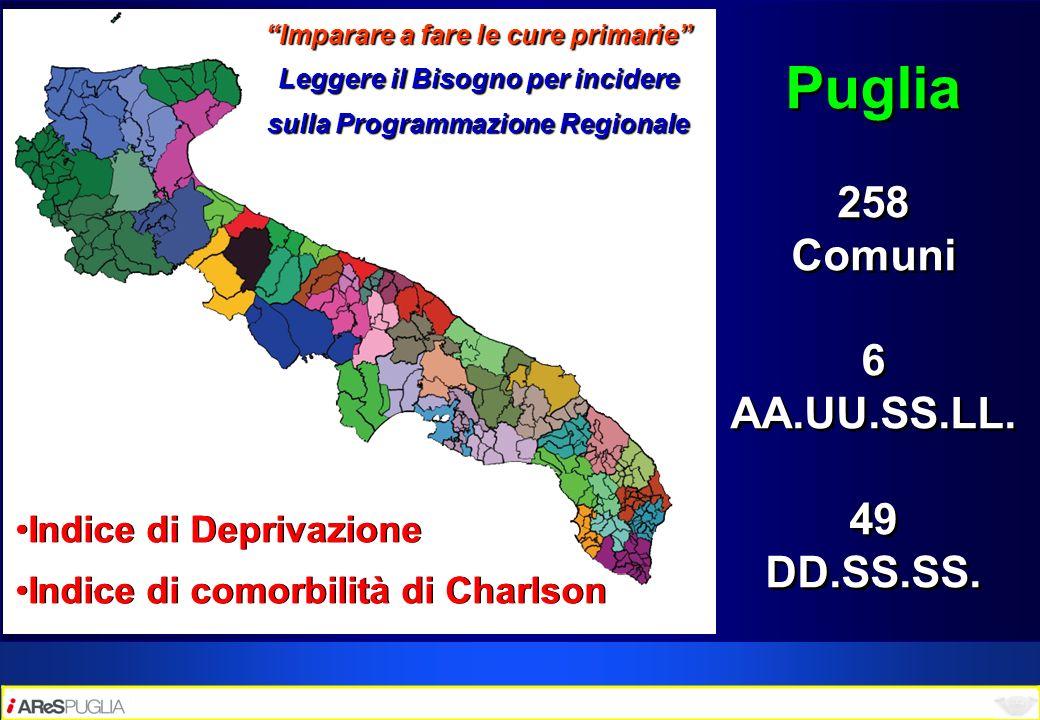 Puglia 258 Comuni 6 AA.UU.SS.LL. 49 DD.SS.SS. Indice di Deprivazione