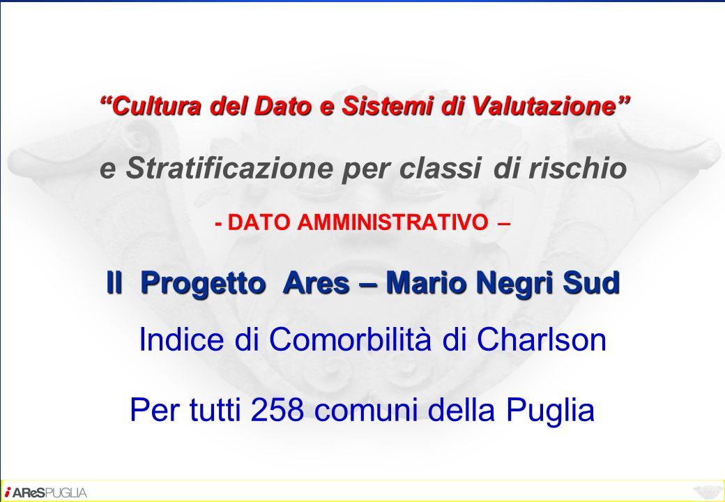 Per tutti 258 comuni della Puglia