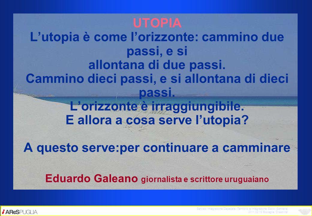 UTOPIA L'utopia è come l'orizzonte: cammino due passi, e si allontana di due passi. Cammino dieci passi, e si allontana di dieci passi. L'orizzonte è irraggiungibile. E allora a cosa serve l'utopia A questo serve:per continuare a camminare Eduardo Galeano giornalista e scrittore uruguaiano