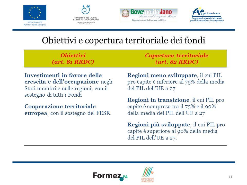 Obiettivi e copertura territoriale dei fondi