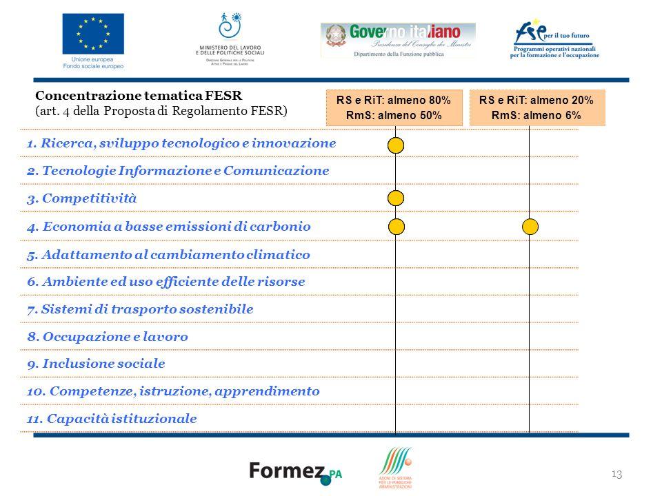 1. Ricerca, sviluppo tecnologico e innovazione