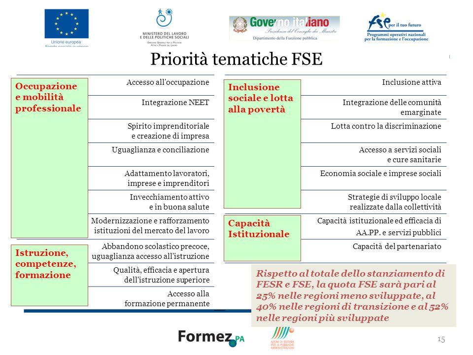 Priorità tematiche FSE