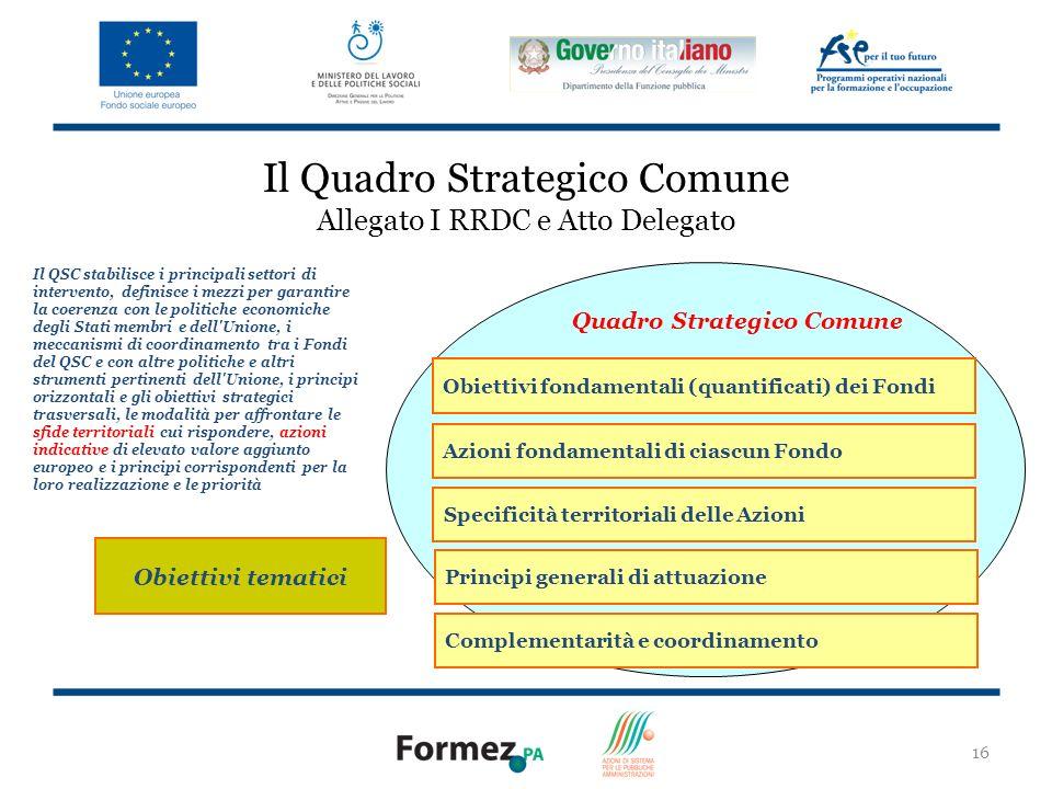 Il Quadro Strategico Comune Allegato I RRDC e Atto Delegato