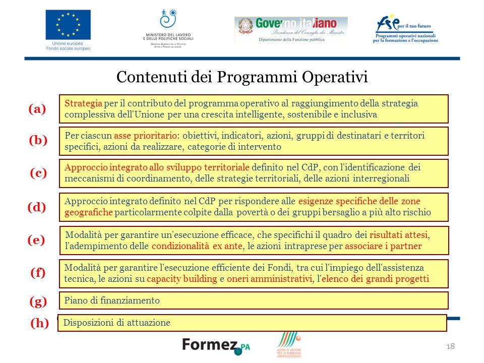 Contenuti dei Programmi Operativi
