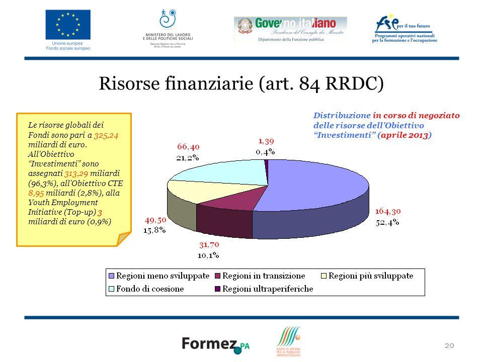 Risorse finanziarie (art. 84 RRDC)