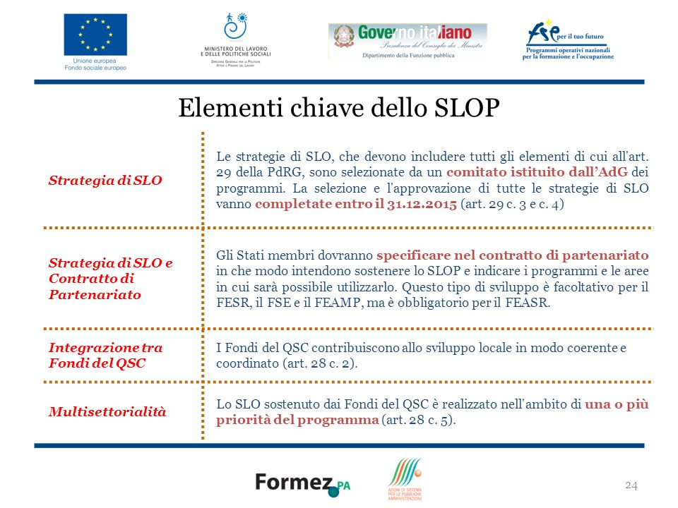 Elementi chiave dello SLOP