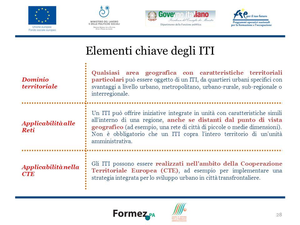 Elementi chiave degli ITI