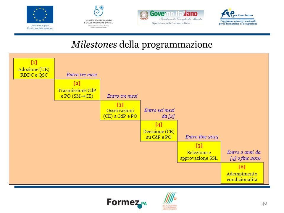 Milestones della programmazione