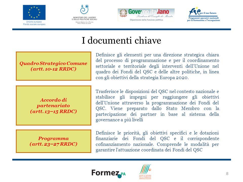 Quadro Strategico Comune Accordo di partenariato