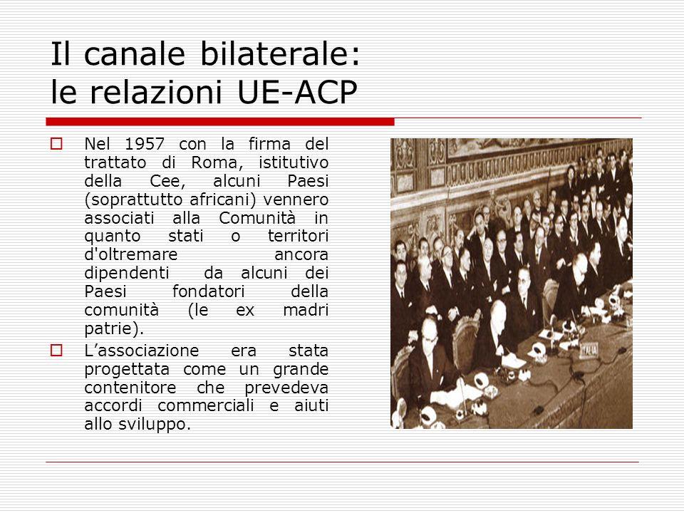 Il canale bilaterale: le relazioni UE-ACP