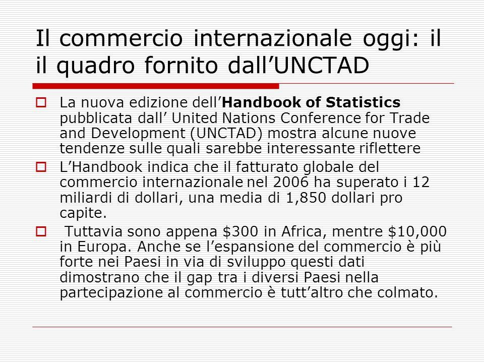 Il commercio internazionale oggi: il il quadro fornito dall'UNCTAD
