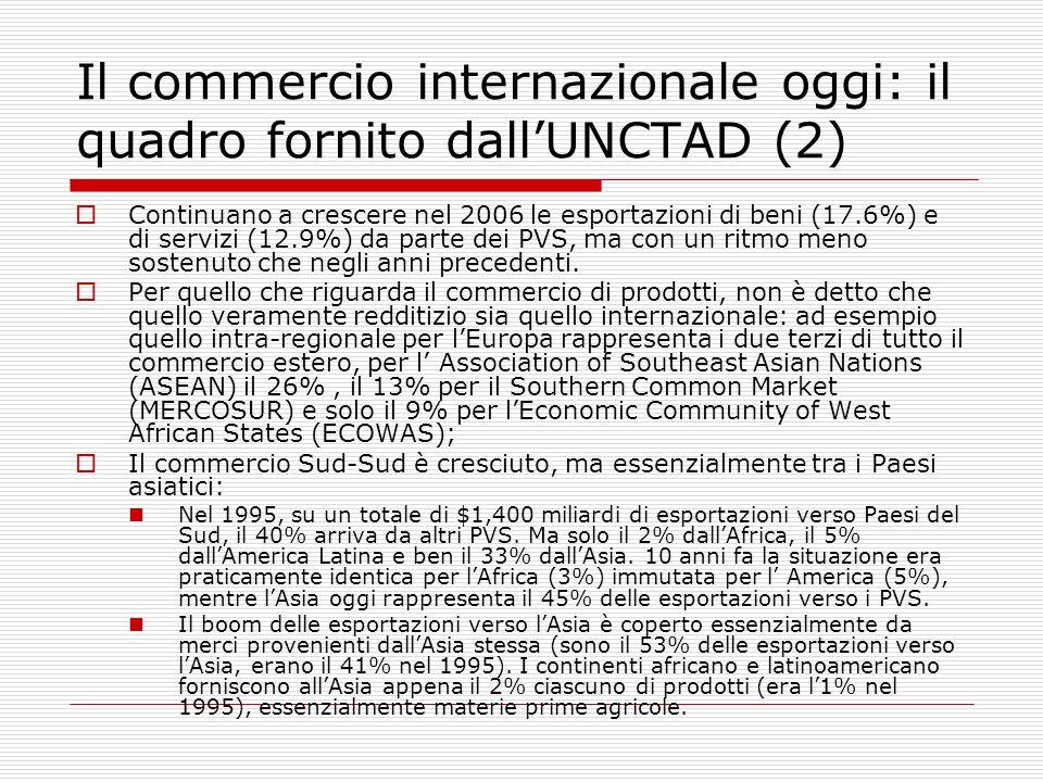 Il commercio internazionale oggi: il quadro fornito dall'UNCTAD (2)