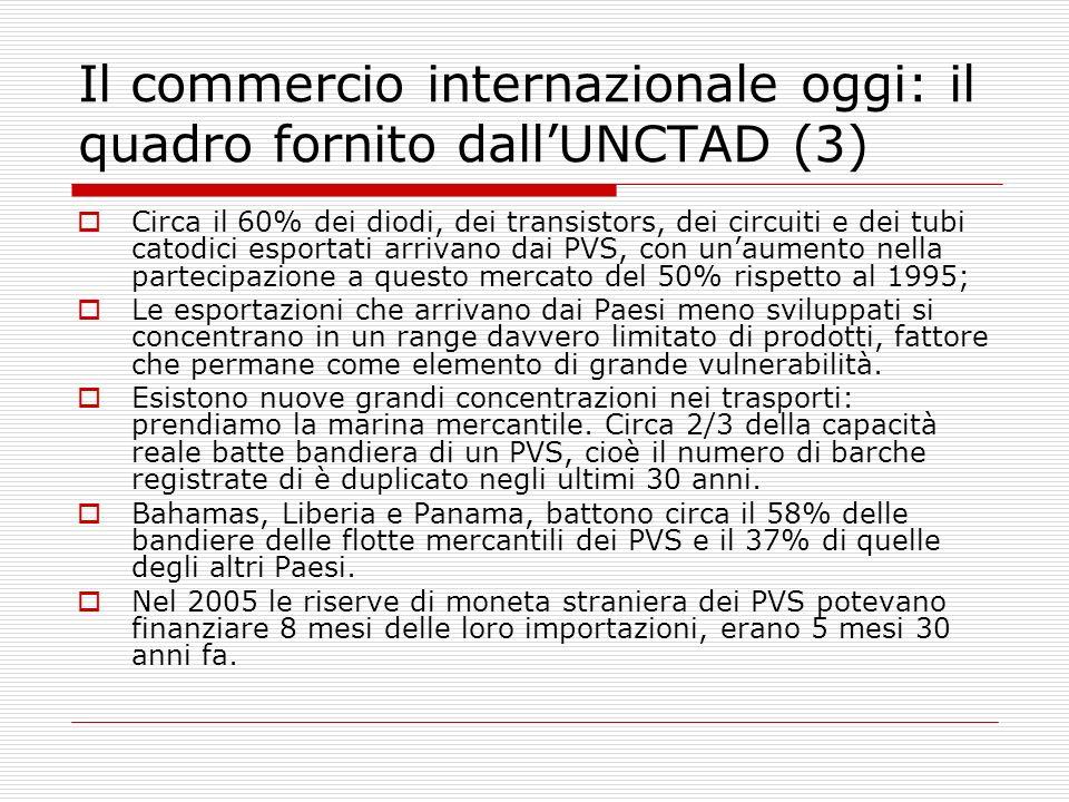 Il commercio internazionale oggi: il quadro fornito dall'UNCTAD (3)