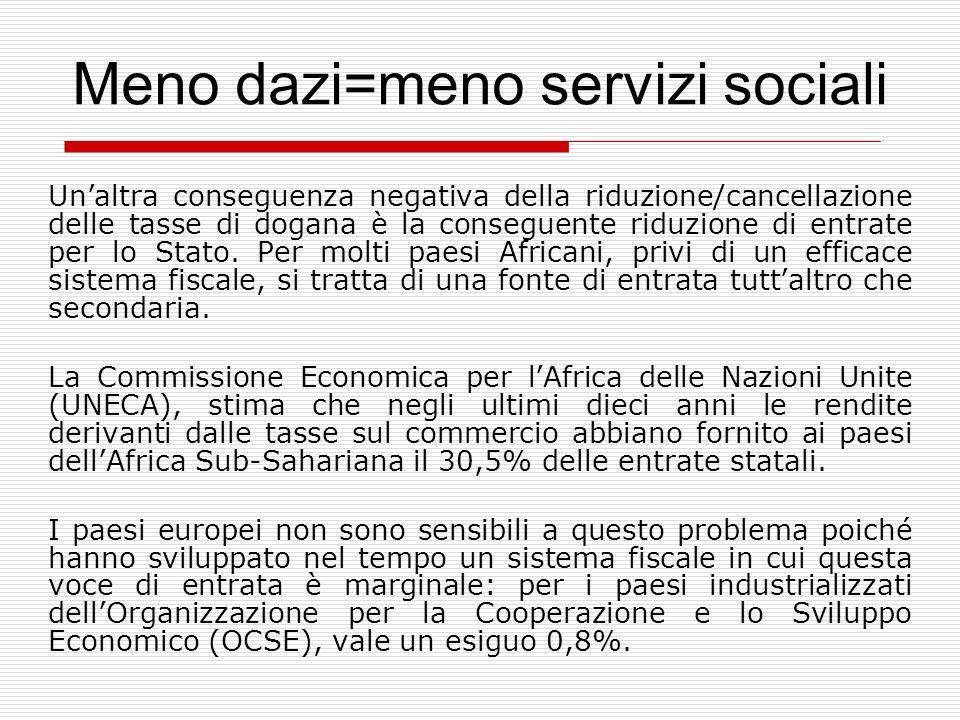 Meno dazi=meno servizi sociali