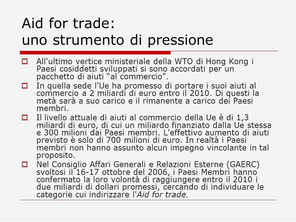 Aid for trade: uno strumento di pressione