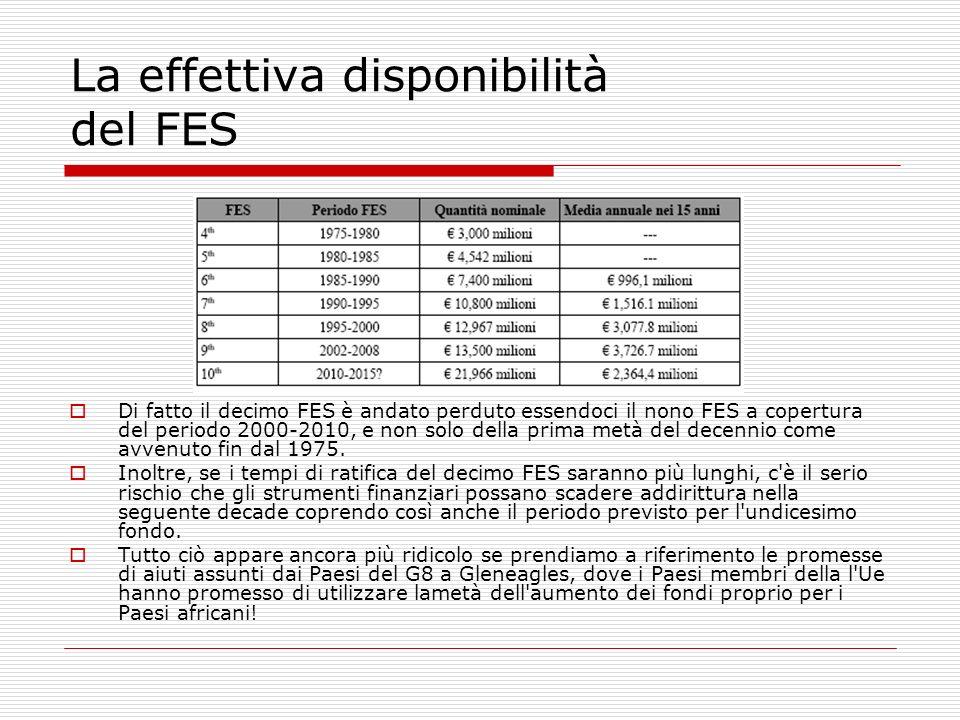La effettiva disponibilità del FES